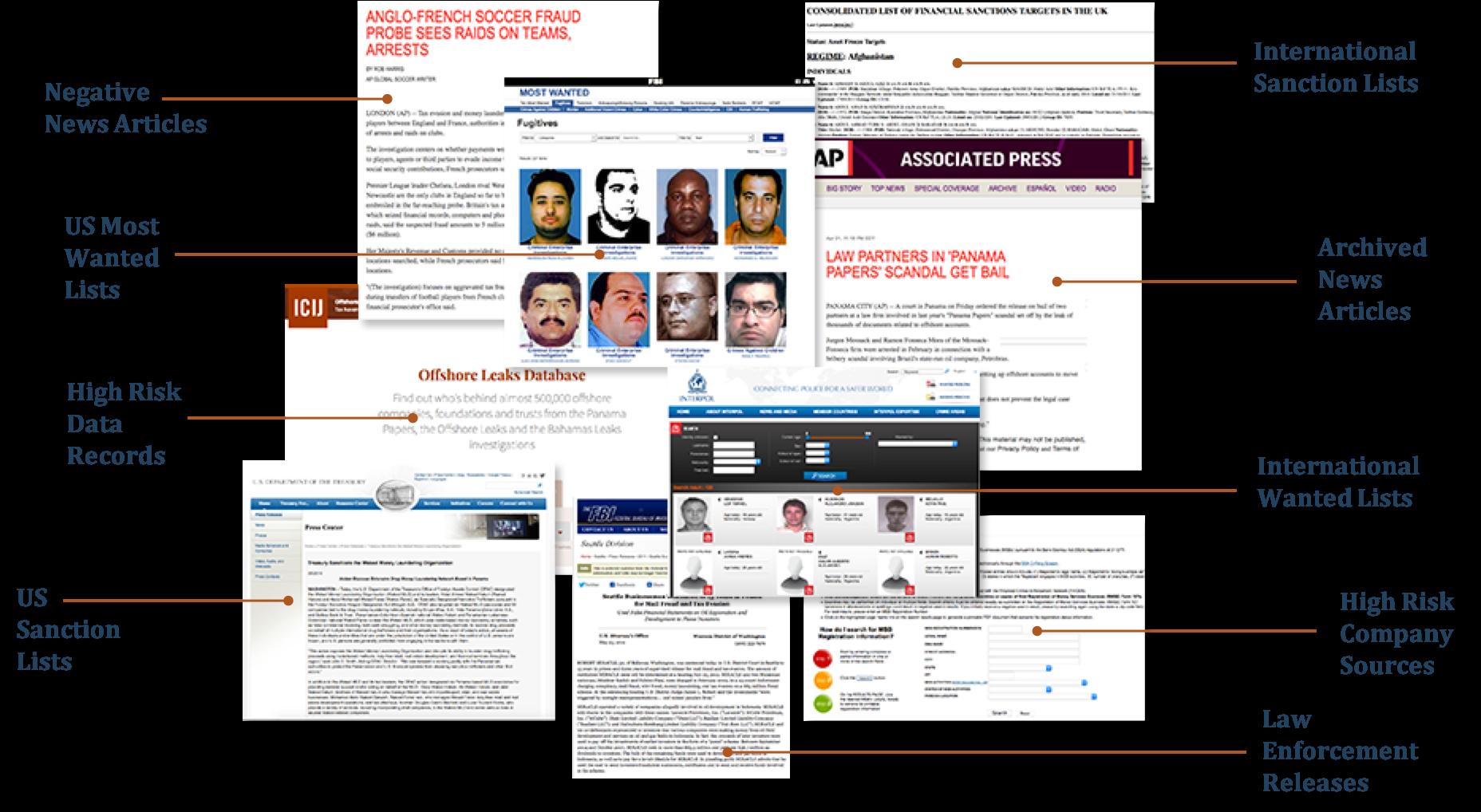 TransparINT_Data_Sources